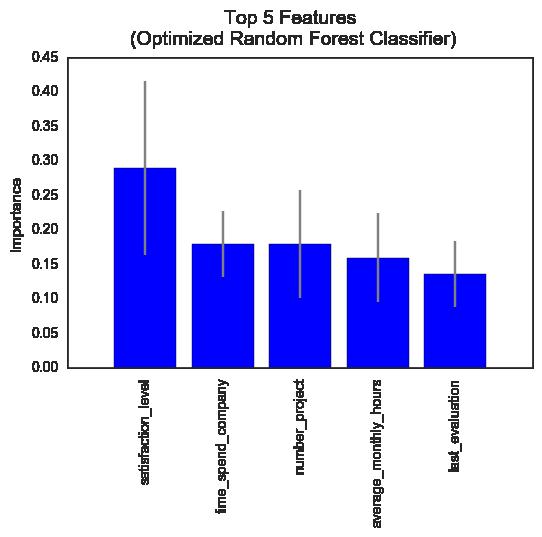 benchmarking random forest implementations - 542×537